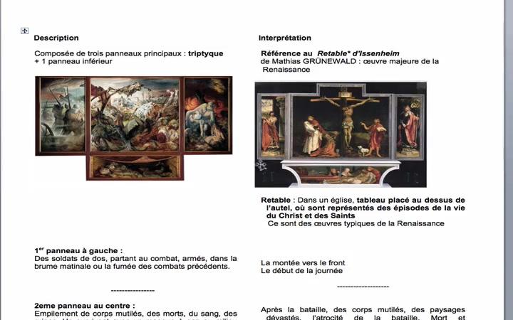 Histoire des arts la guerre d 39 otto dix edumooc cours - La chambre des officiers contexte historique ...
